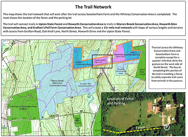 sweetwilliam-farm-trail-network